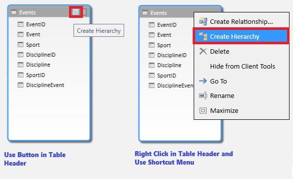 Create a hierarchy in PowerPivot Data Model - Microsoft