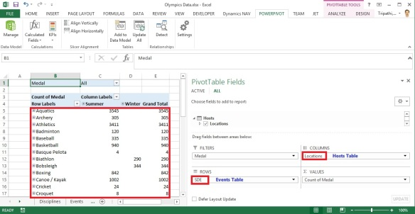 Use hierarchies in PivotTables | KSD Consultancy