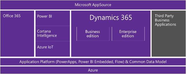 Dynamics365-1
