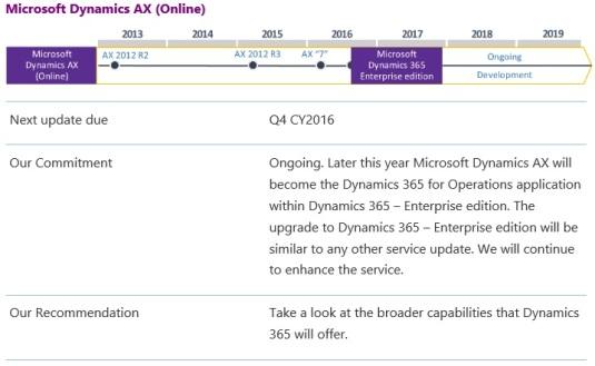 Dynamics365AX-6