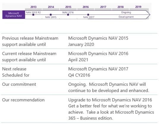 Dynamics365NAV-2