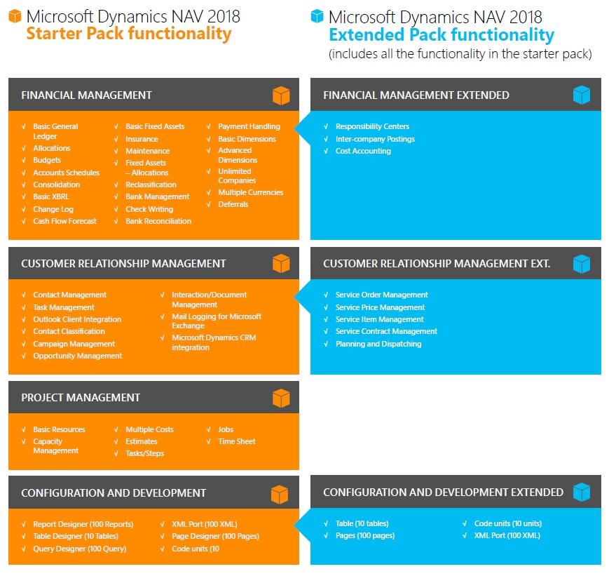 Microsoft Dynamics NAV 2018 Licenses | KSD Consultancy