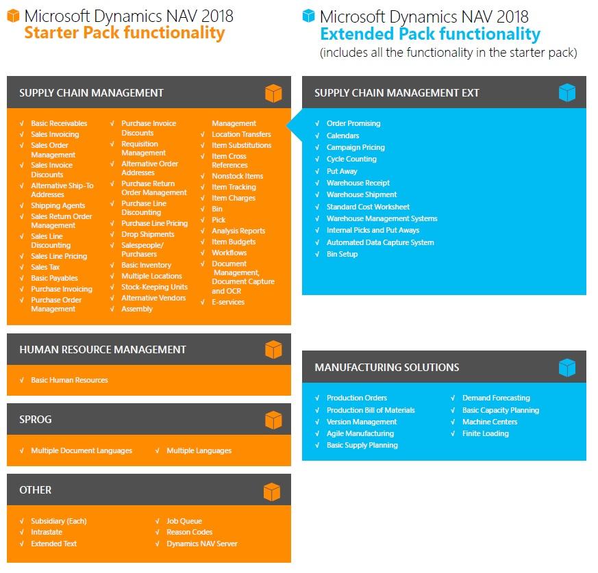 2018 Functionality -2